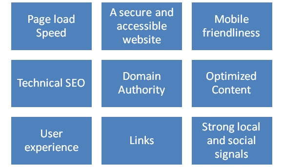 Guía de SEO para la migración compleja de tiendas online